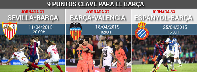 sevilla-valencia-espanyol-proximos-rivales-del-barcelona-liga-1428578966190