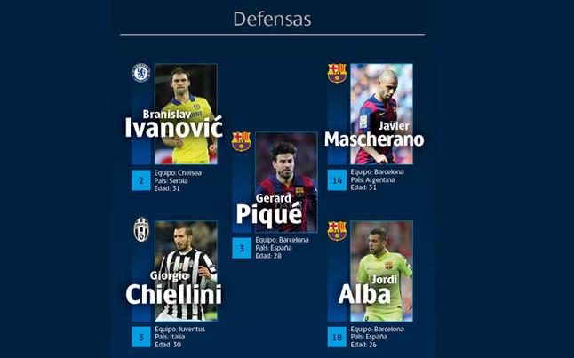 los-mejores-defensas-uefa-champions-league-1433868547269