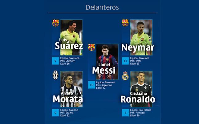 los-mejores-delanteros-uefa-champions-league-1433868667673
